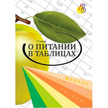 О питании в таблицах для всех, кто хочет быть здоровым. 2-е издание, переработанное, дополненное. Снигур Г.Г.